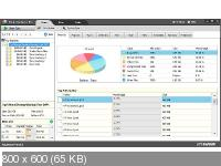 SysTweak Disk Analyzer Pro 1.0.1200.1170